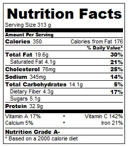 Nutritional info provided by CalorieCount.com